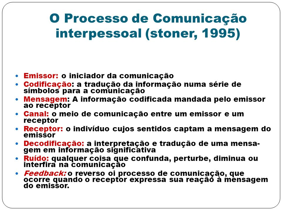 O Processo de Comunicação interpessoal (stoner, 1995) Emissor: o iniciador da comunicação Codificação: a tradução da informação numa série de símbolos