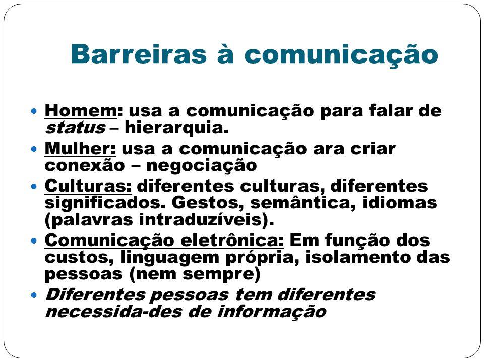 Barreiras à comunicação Homem: usa a comunicação para falar de status – hierarquia. Mulher: usa a comunicação ara criar conexão – negociação Culturas: