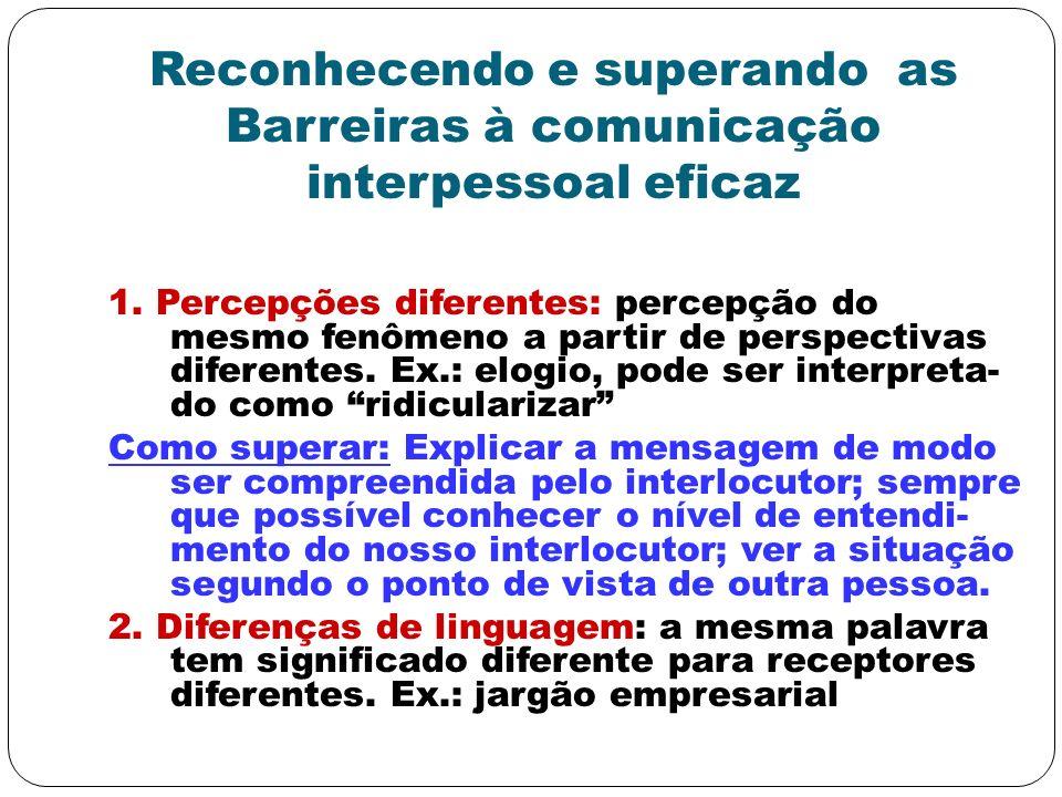 Reconhecendo e superando as Barreiras à comunicação interpessoal eficaz 1. Percepções diferentes: percepção do mesmo fenômeno a partir de perspectivas