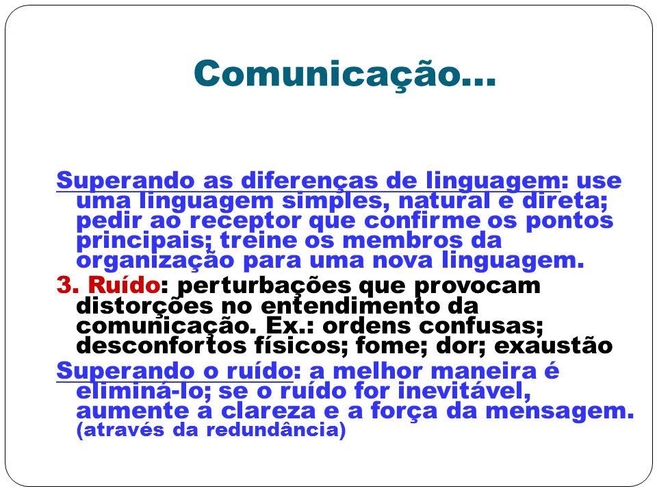 Comunicação... Superando as diferenças de linguagem: use uma linguagem simples, natural e direta; pedir ao receptor que confirme os pontos principais;