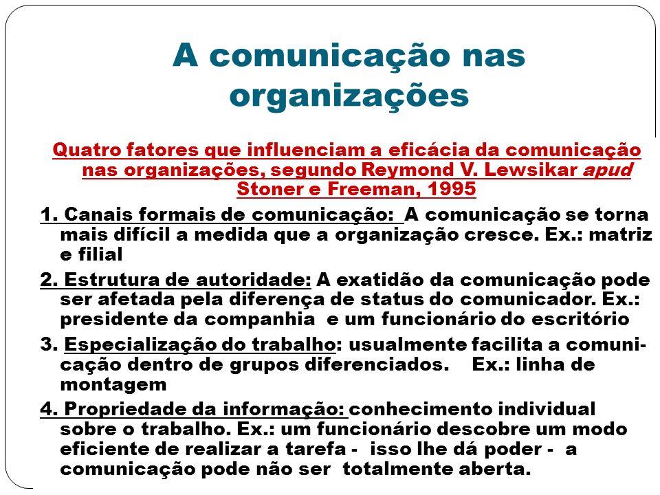 A comunicação nas organizações Quatro fatores que influenciam a eficácia da comunicação nas organizações, segundo Reymond V. Lewsikar apud Stoner e Fr