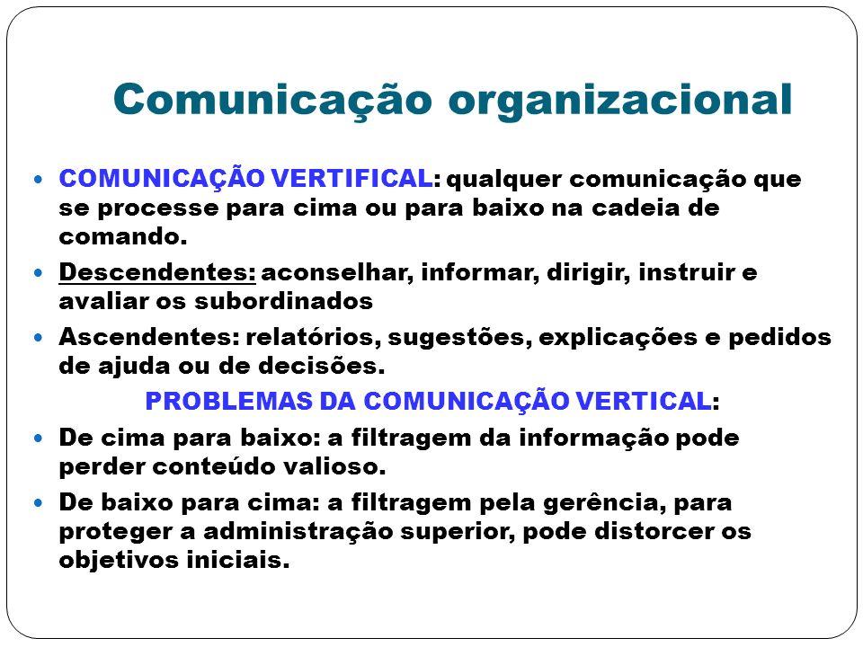 Comunicação organizacional COMUNICAÇÃO VERTIFICAL: qualquer comunicação que se processe para cima ou para baixo na cadeia de comando. Descendentes: ac