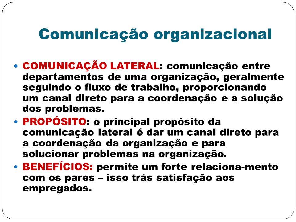 Comunicação organizacional COMUNICAÇÃO LATERAL: comunicação entre departamentos de uma organização, geralmente seguindo o fluxo de trabalho, proporcio
