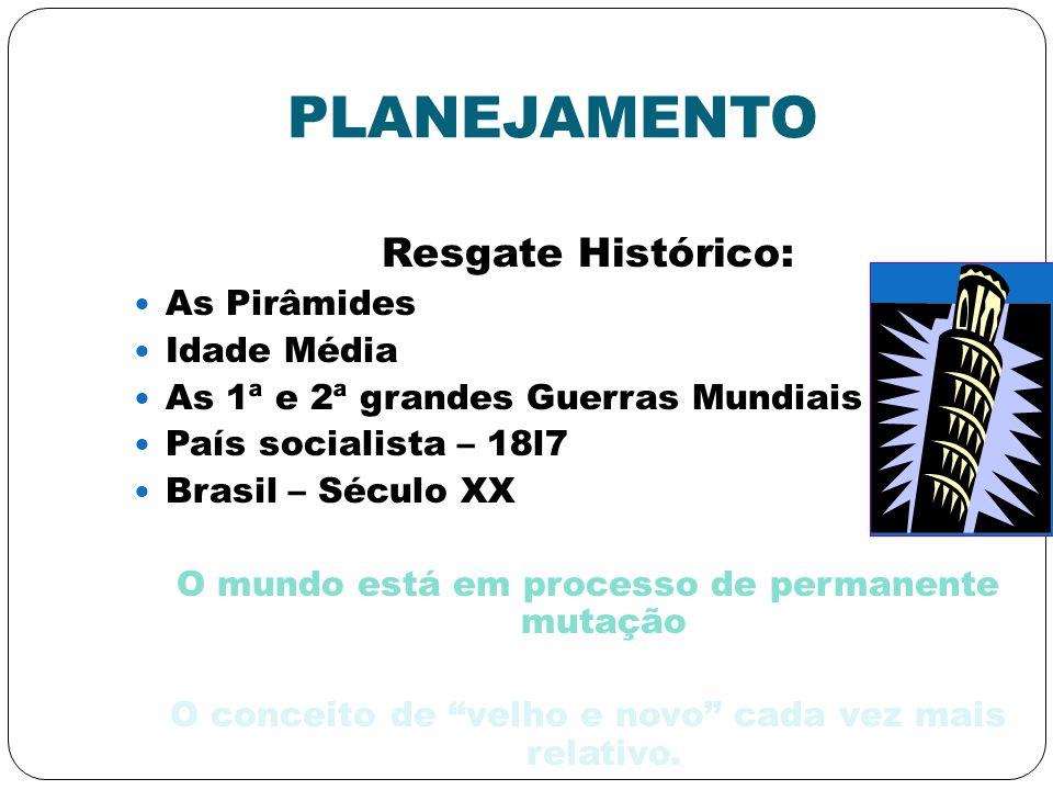 PLANEJAMENTO Resgate Histórico: As Pirâmides Idade Média As 1ª e 2ª grandes Guerras Mundiais País socialista – 18l7 Brasil – Século XX O mundo está em