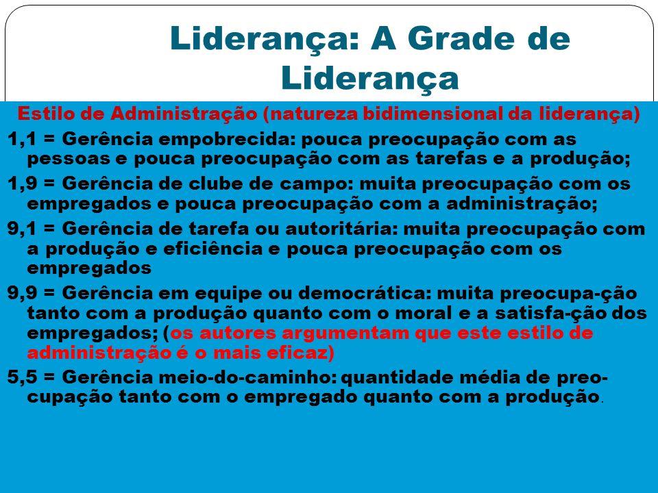 Liderança: A Grade de Liderança Estilo de Administração (natureza bidimensional da liderança) 1,1 = Gerência empobrecida: pouca preocupação com as pes
