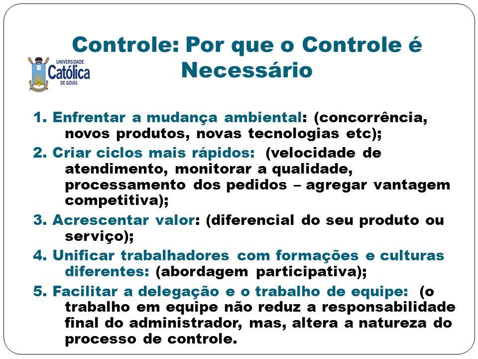 Controle: Por que o Controle é Necessário 1. Enfrentar a mudança ambiental: (concorrência, novos produtos, novas tecnologias etc); 2. Criar ciclos mai