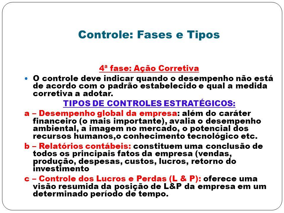 Controle: Fases e Tipos 4ª fase: Ação Corretiva O controle deve indicar quando o desempenho não está de acordo com o padrão estabelecido e qual a medi