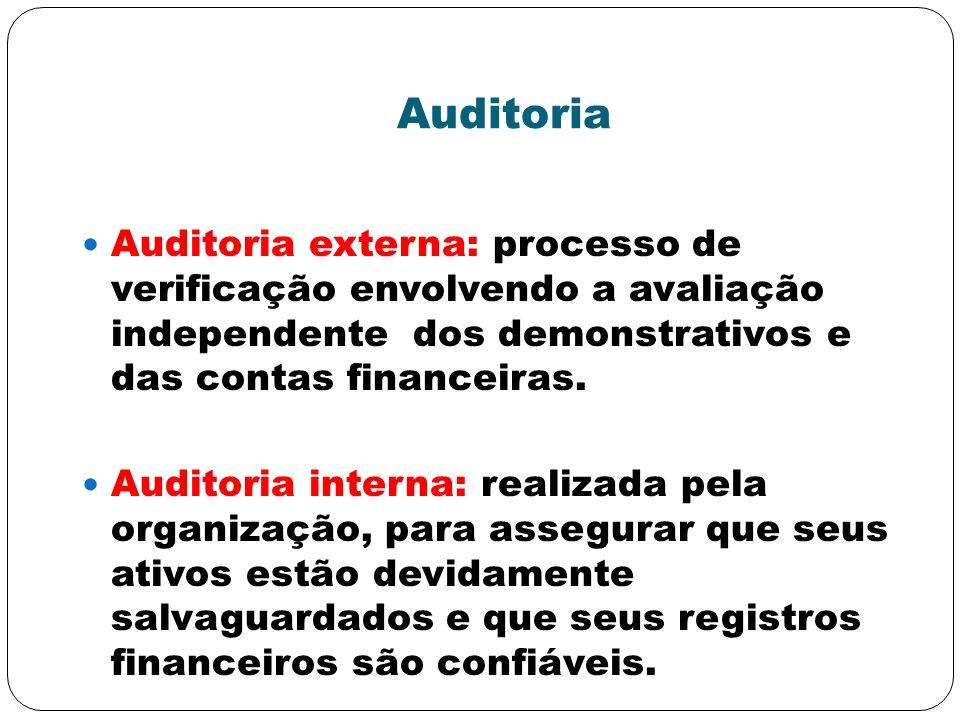 Auditoria Auditoria externa: processo de verificação envolvendo a avaliação independente dos demonstrativos e das contas financeiras. Auditoria intern
