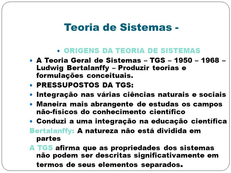 Teoria de Sistemas - ORIGENS DA TEORIA DE SISTEMAS A Teoria Geral de Sistemas – TGS – 1950 – 1968 – Ludwig Bertalanffy – Produzir teorias e formulaçõe