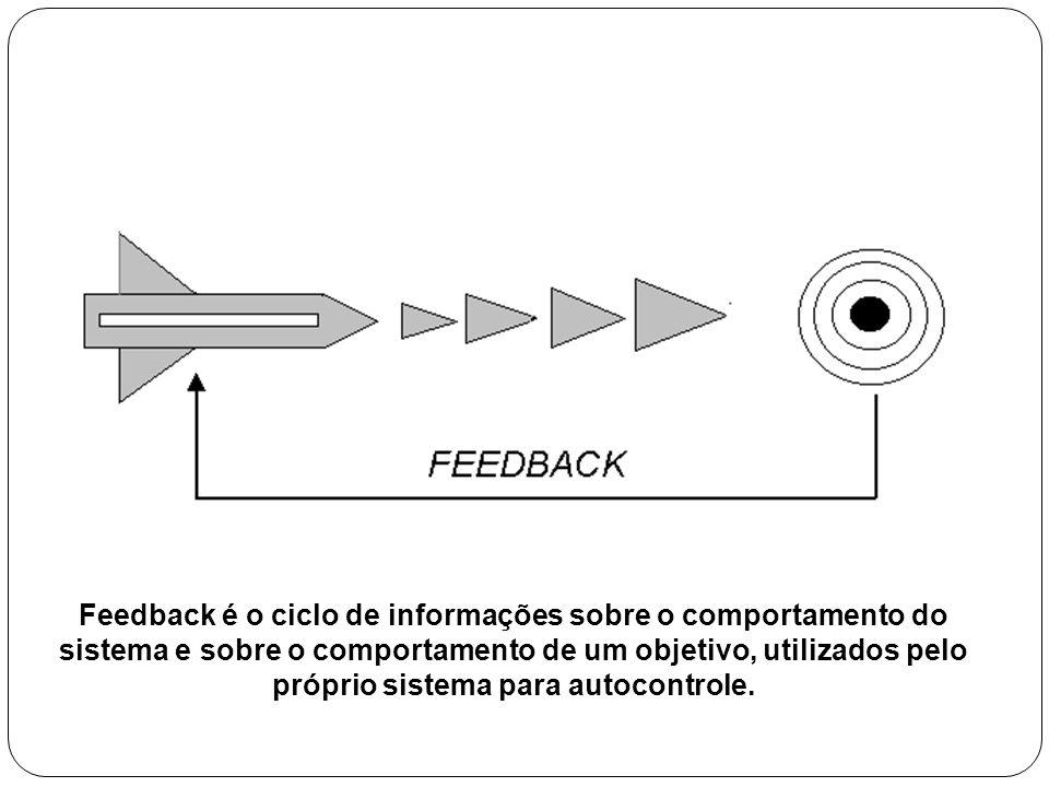 Feedback é o ciclo de informações sobre o comportamento do sistema e sobre o comportamento de um objetivo, utilizados pelo próprio sistema para autoco