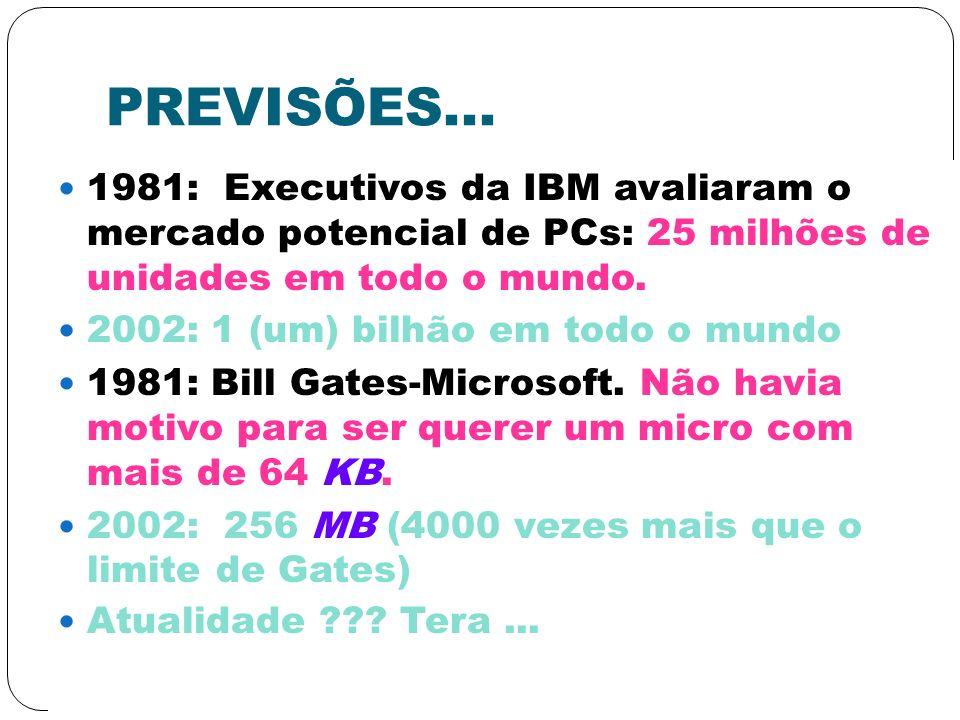 PREVISÕES... 1981: Executivos da IBM avaliaram o mercado potencial de PCs: 25 milhões de unidades em todo o mundo. 2002: 1 (um) bilhão em todo o mundo