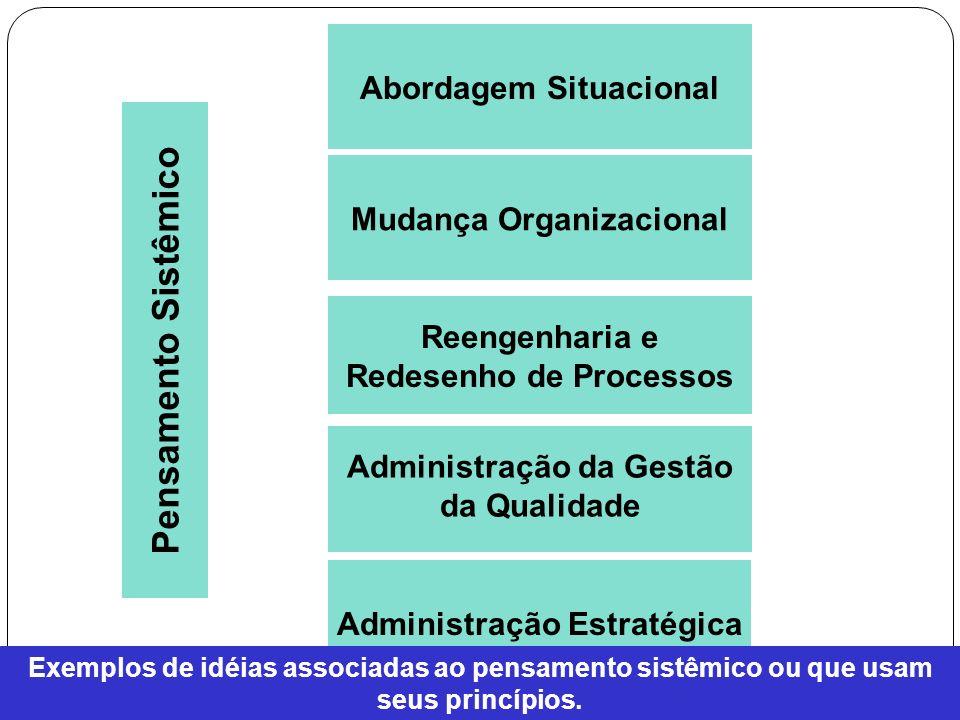 Administração Estratégica Administração da Gestão da Qualidade Reengenharia e Redesenho de Processos Mudança Organizacional Abordagem Situacional Pens