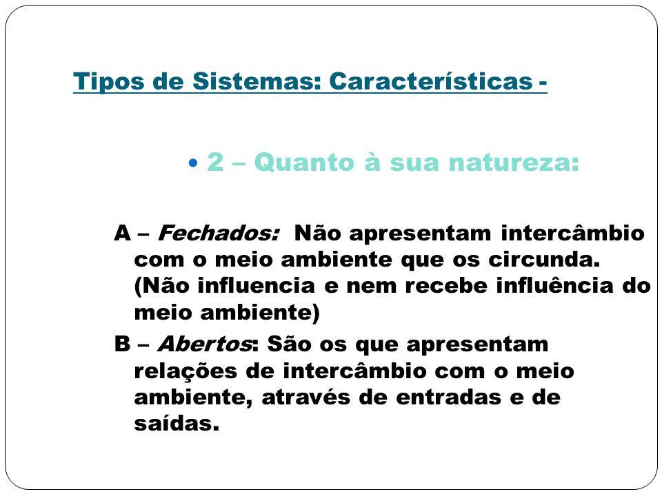 Tipos de Sistemas: Características - 2 – Quanto à sua natureza: A – Fechados: Não apresentam intercâmbio com o meio ambiente que os circunda. (Não inf