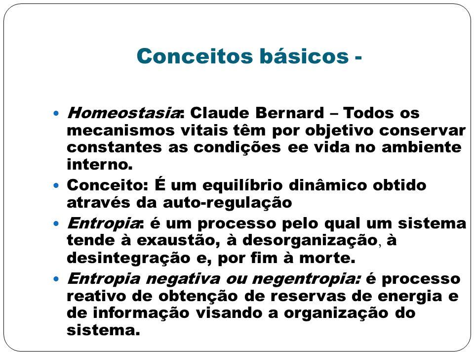 Conceitos básicos - Homeostasia: Claude Bernard – Todos os mecanismos vitais têm por objetivo conservar constantes as condições ee vida no ambiente in
