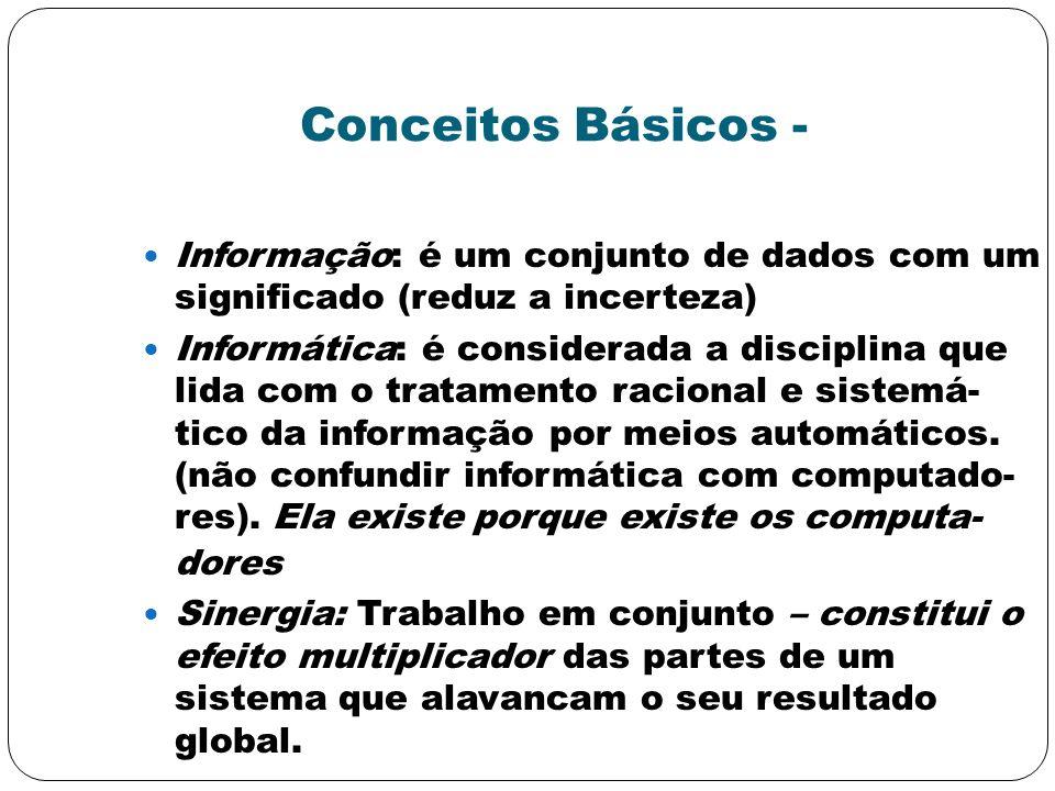 Conceitos Básicos - Informação: é um conjunto de dados com um significado (reduz a incerteza) Informática: é considerada a disciplina que lida com o t