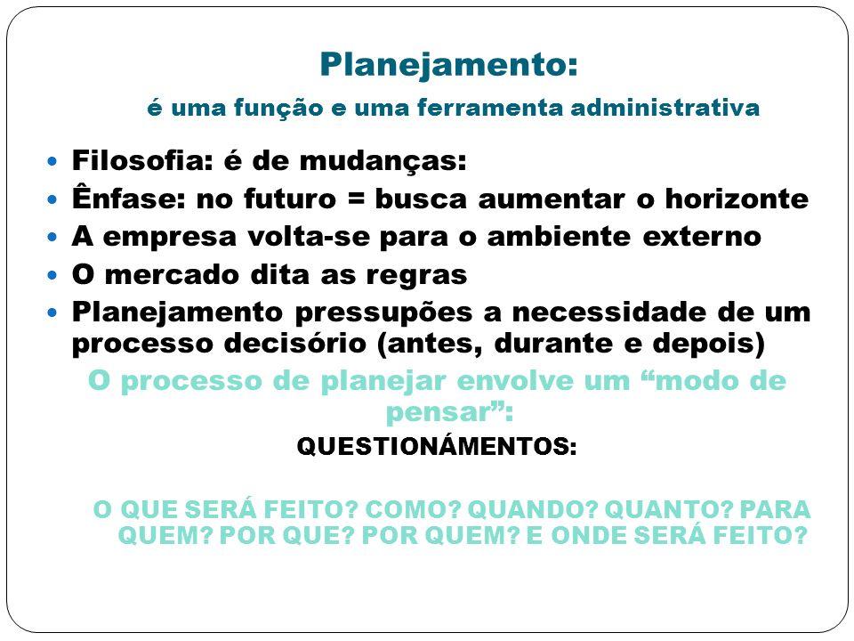 Planejamento: é uma função e uma ferramenta administrativa Filosofia: é de mudanças: Ênfase: no futuro = busca aumentar o horizonte A empresa volta-se
