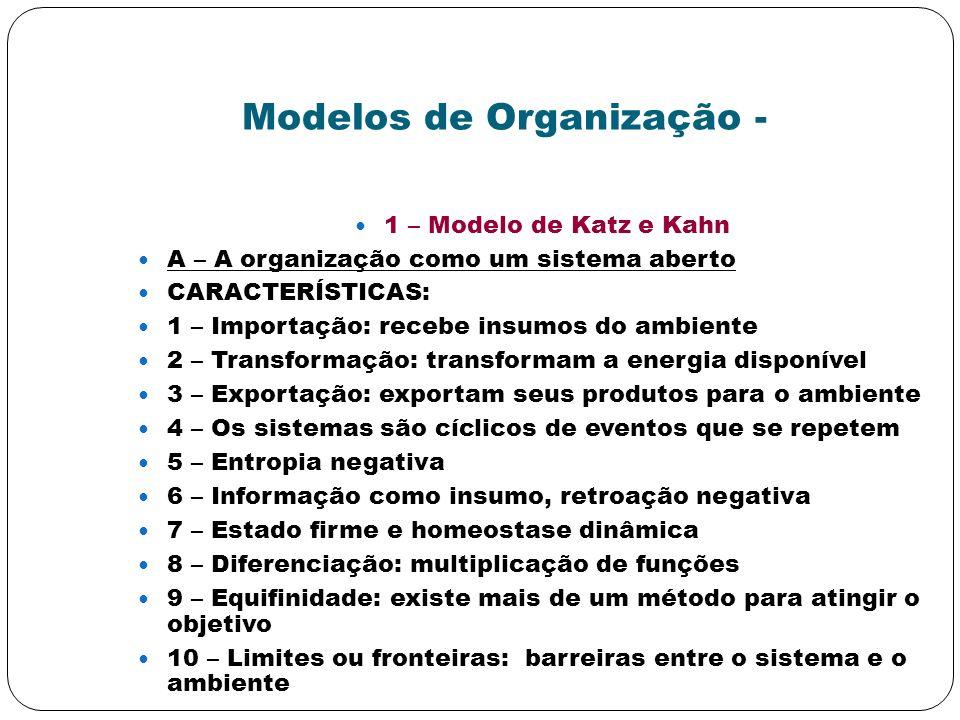 Modelos de Organização - 1 – Modelo de Katz e Kahn A – A organização como um sistema aberto CARACTERÍSTICAS: 1 – Importação: recebe insumos do ambient