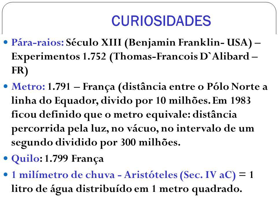 CURIOSIDADES Pára-raios: Século XIII (Benjamin Franklin- USA) – Experimentos 1.752 (Thomas-Francois D`Alibard – FR) Metro: 1.791 – França (distância e