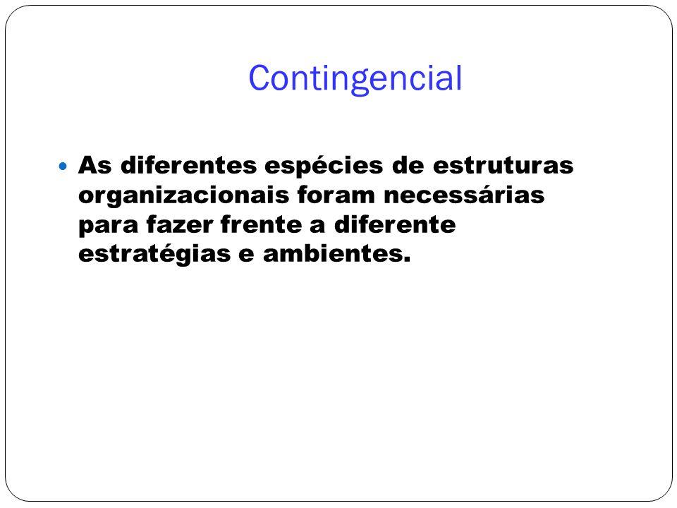 Contingencial As diferentes espécies de estruturas organizacionais foram necessárias para fazer frente a diferente estratégias e ambientes.
