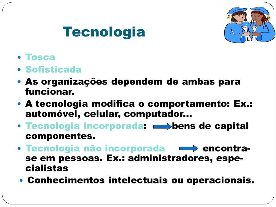 Tecnologia Tosca Sofisticada As organizações dependem de ambas para funcionar. A tecnologia modifica o comportamento: Ex.: automóvel, celular, computa