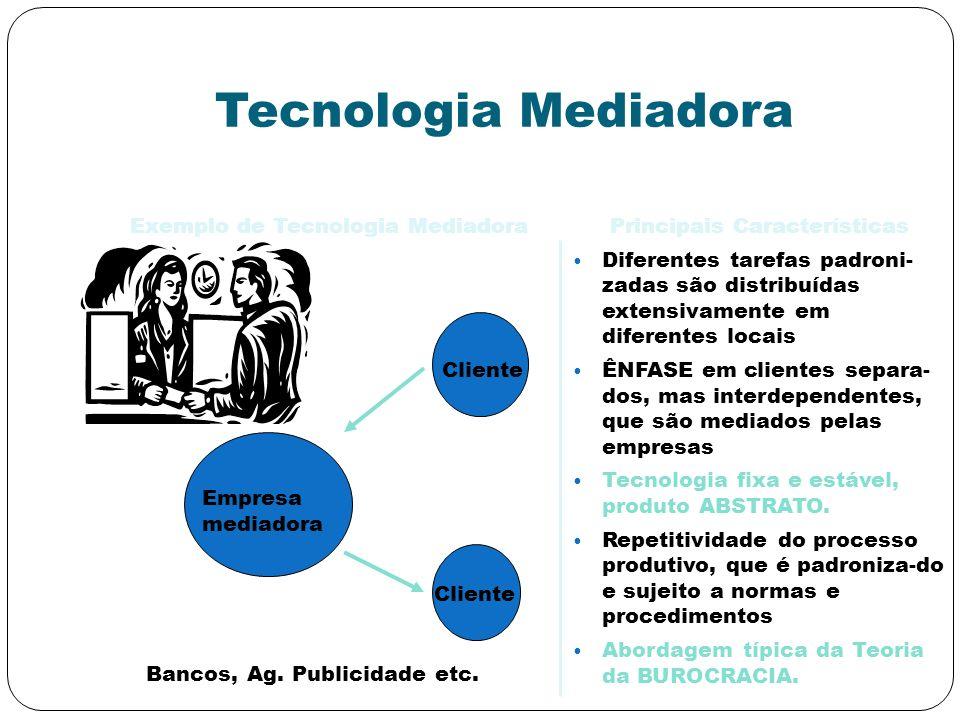 Tecnologia Mediadora Exemplo de Tecnologia MediadoraPrincipais Características Diferentes tarefas padroni- zadas são distribuídas extensivamente em di