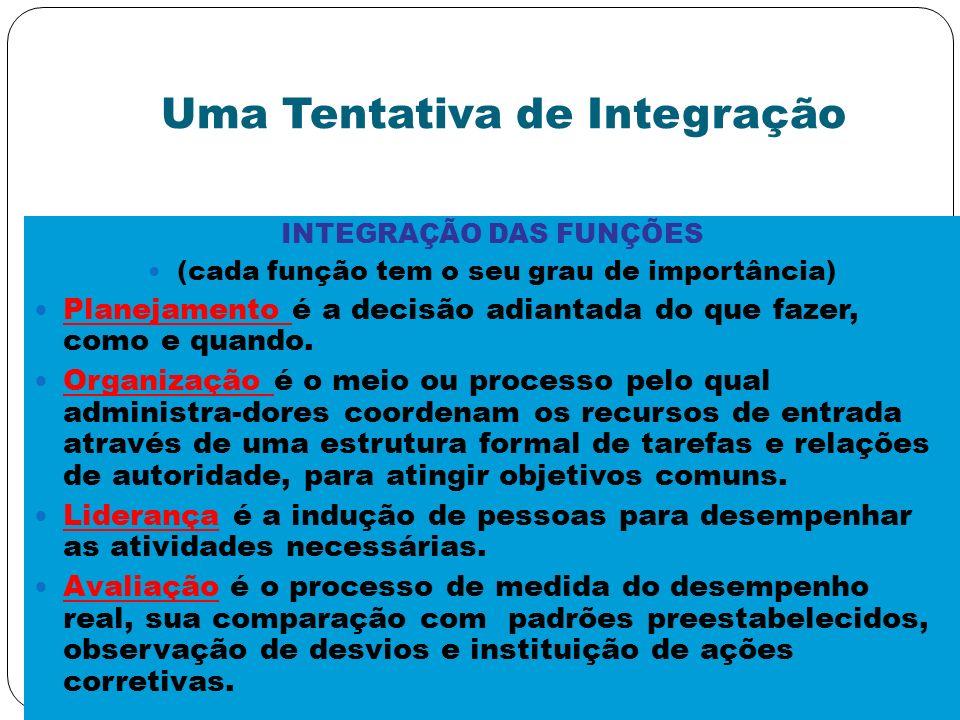 Uma Tentativa de Integração INTEGRAÇÃO DAS FUNÇÕES (cada função tem o seu grau de importância) Planejamento é a decisão adiantada do que fazer, como e
