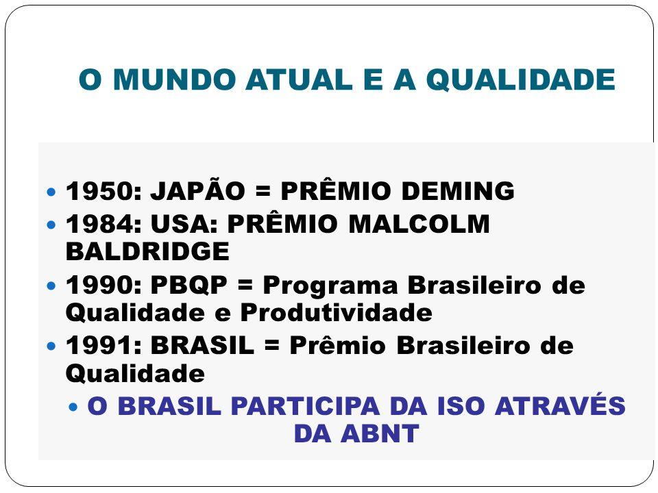 O MUNDO ATUAL E A QUALIDADE 1950: JAPÃO = PRÊMIO DEMING 1984: USA: PRÊMIO MALCOLM BALDRIDGE 1990: PBQP = Programa Brasileiro de Qualidade e Produtivid