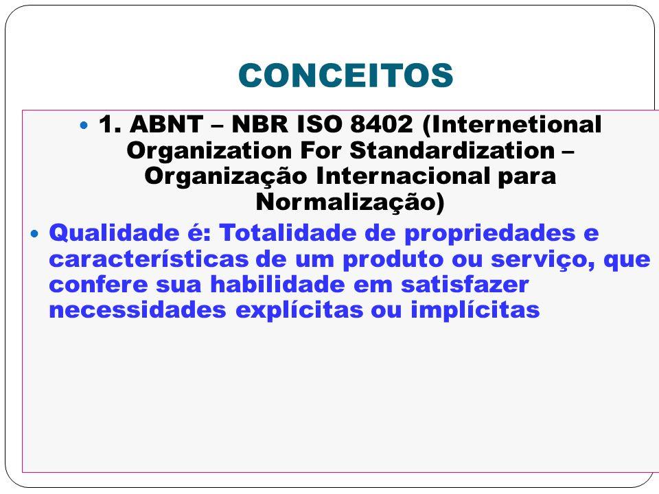 CONCEITOS 1. ABNT – NBR ISO 8402 (Internetional Organization For Standardization – Organização Internacional para Normalização) Qualidade é: Totalidad
