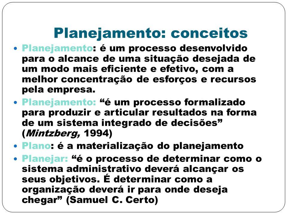 Planejamento: conceitos Planejamento: é um processo desenvolvido para o alcance de uma situação desejada de um modo mais eficiente e efetivo, com a me