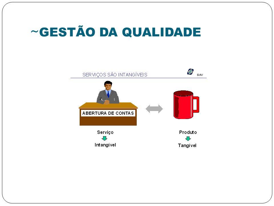 ~ GESTÃO DA QUALIDADE