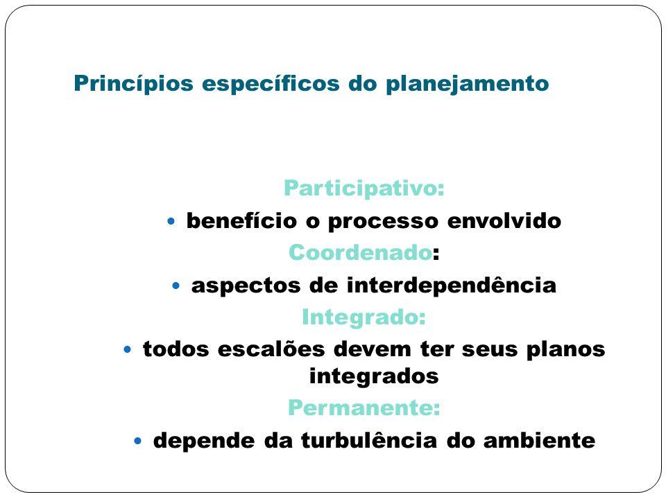 Princípios específicos do planejamento Participativo: benefício o processo envolvido Coordenado: aspectos de interdependência Integrado: todos escalõe