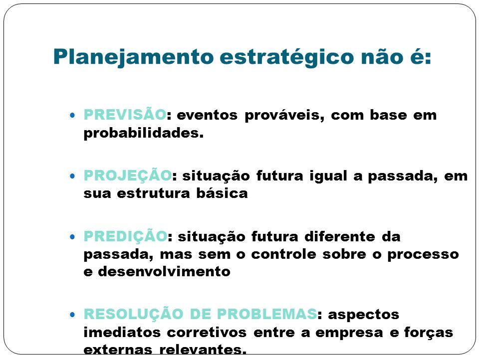 Planejamento estratégico não é: PREVISÃO: eventos prováveis, com base em probabilidades. PROJEÇÃO: situação futura igual a passada, em sua estrutura b