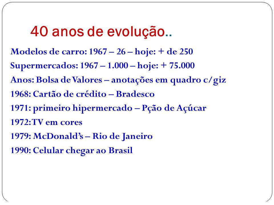 40 anos de evolução.. Modelos de carro: 1967 – 26 – hoje: + de 250 Supermercados: 1967 – 1.000 – hoje: + 75.000 Anos: Bolsa de Valores – anotações em