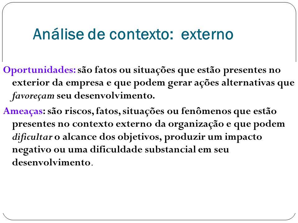 Análise de contexto: externo Oportunidades: são fatos ou situações que estão presentes no exterior da empresa e que podem gerar ações alternativas que
