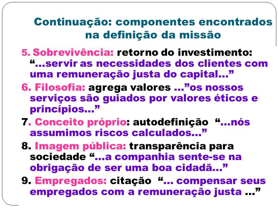 Continuação: componentes encontrados na definição da missão 5. Sobrevivência: retorno do investimento:...servir as necessidades dos clientes com uma r