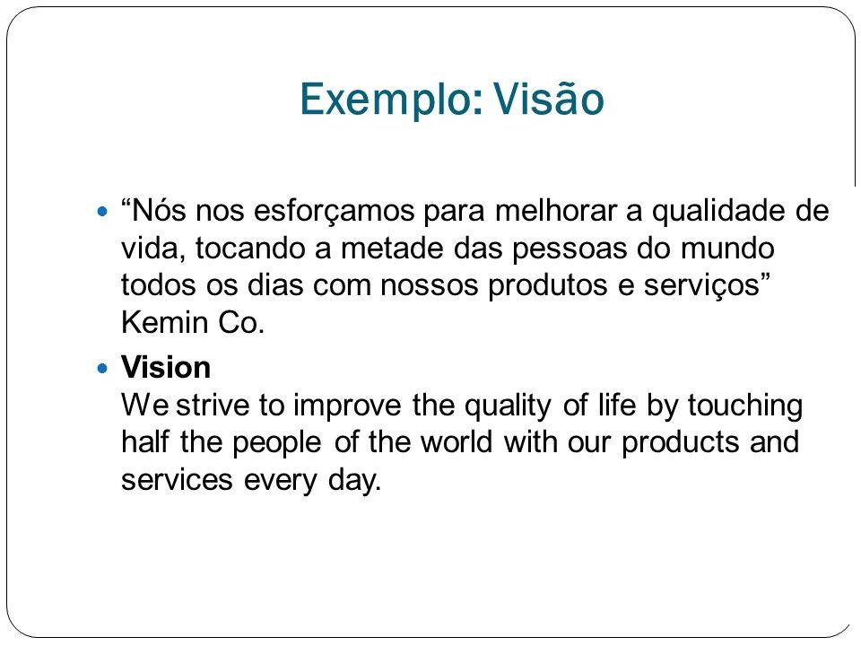 Exemplo: Visão Nós nos esforçamos para melhorar a qualidade de vida, tocando a metade das pessoas do mundo todos os dias com nossos produtos e serviço