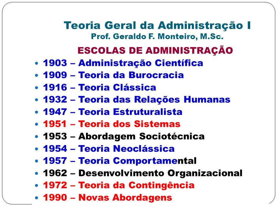 Teoria Geral da Administração I Prof. Geraldo F. Monteiro, M.Sc. ESCOLAS DE ADMINISTRAÇÃO 1903 – Administração Científica 1909 – Teoria da Burocracia