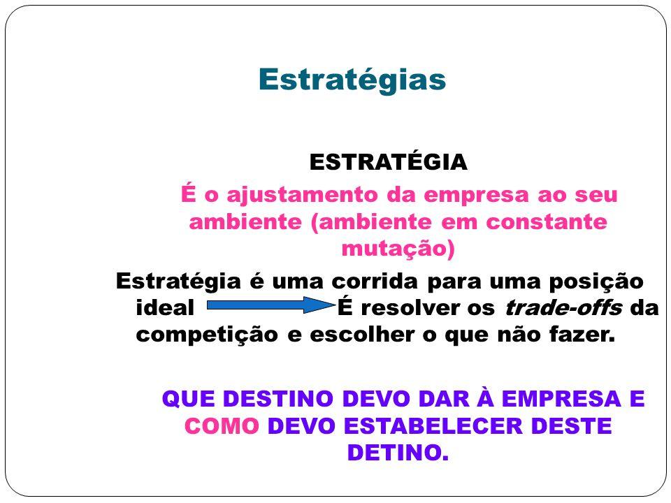 Estratégias ESTRATÉGIA É o ajustamento da empresa ao seu ambiente (ambiente em constante mutação) Estratégia é uma corrida para uma posição ideal É re