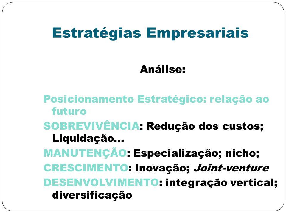 Estratégias Empresariais Análise: Posicionamento Estratégico: relação ao futuro SOBREVIVÊNCIA: Redução dos custos; Liquidação... MANUTENÇÃO: Especiali