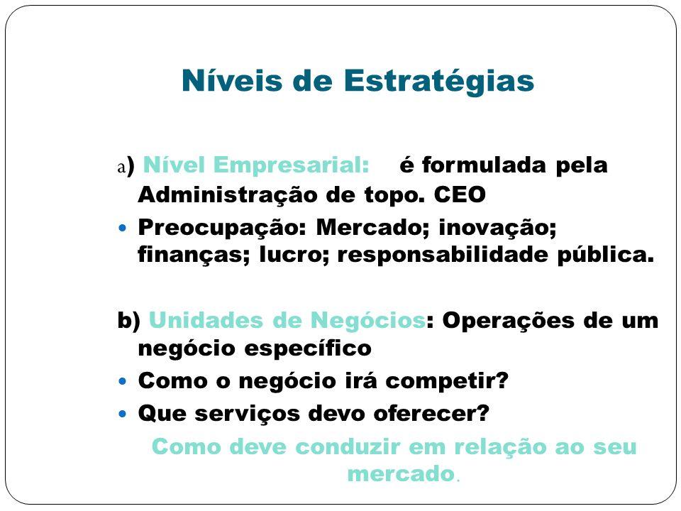 Níveis de Estratégias a ) Nível Empresarial: é formulada pela Administração de topo. CEO Preocupação: Mercado; inovação; finanças; lucro; responsabili