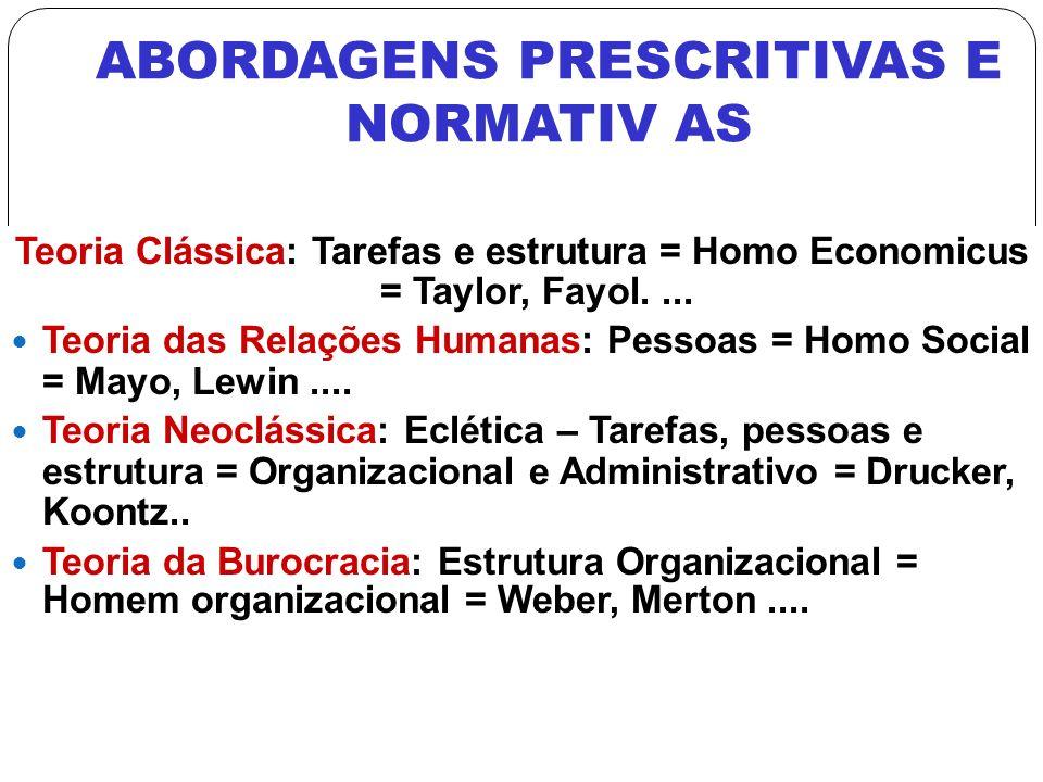 ABORDAGENS PRESCRITIVAS E NORMATIV AS Teoria Clássica: Tarefas e estrutura = Homo Economicus = Taylor, Fayol.... Teoria das Relações Humanas: Pessoas