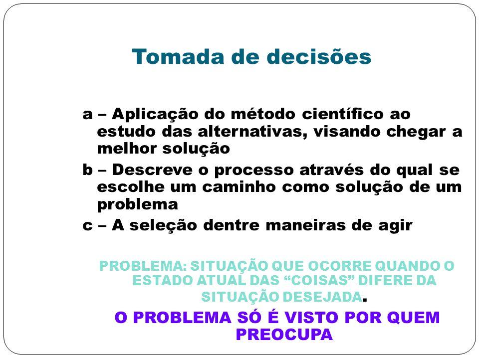 Tomada de decisões a – Aplicação do método científico ao estudo das alternativas, visando chegar a melhor solução b – Descreve o processo através do q