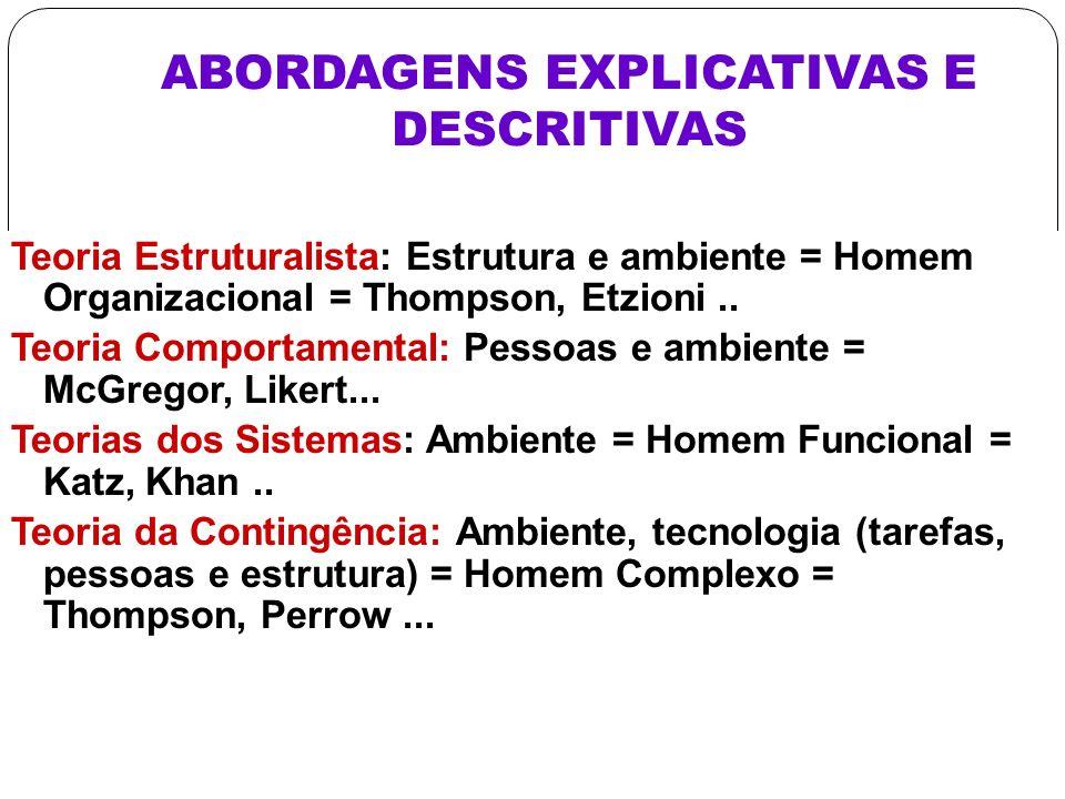 ABORDAGENS EXPLICATIVAS E DESCRITIVAS Teoria Estruturalista: Estrutura e ambiente = Homem Organizacional = Thompson, Etzioni.. Teoria Comportamental: