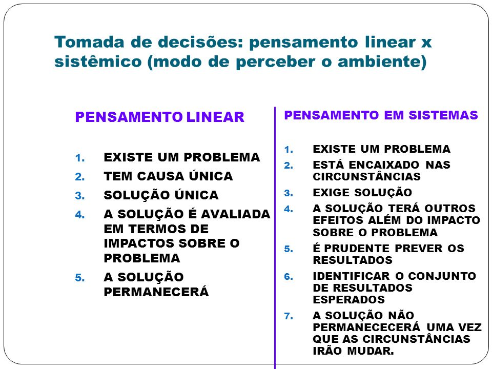Tomada de decisões: pensamento linear x sistêmico (modo de perceber o ambiente) PENSAMENTO LINEAR 1. EXISTE UM PROBLEMA 2. TEM CAUSA ÚNICA 3. SOLUÇÃO