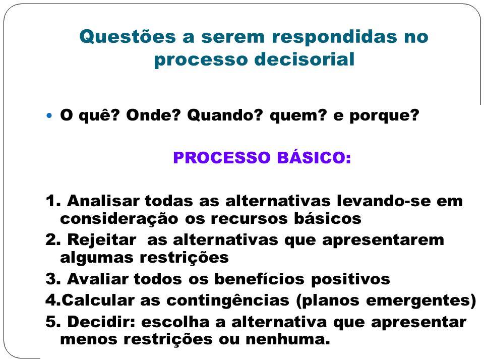 Questões a serem respondidas no processo decisorial O quê? Onde? Quando? quem? e porque? PROCESSO BÁSICO: 1. Analisar todas as alternativas levando-se