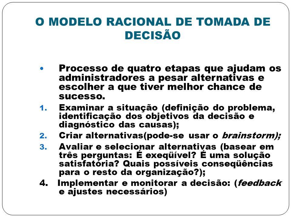 O MODELO RACIONAL DE TOMADA DE DECISÃO Processo de quatro etapas que ajudam os administradores a pesar alternativas e escolher a que tiver melhor chan