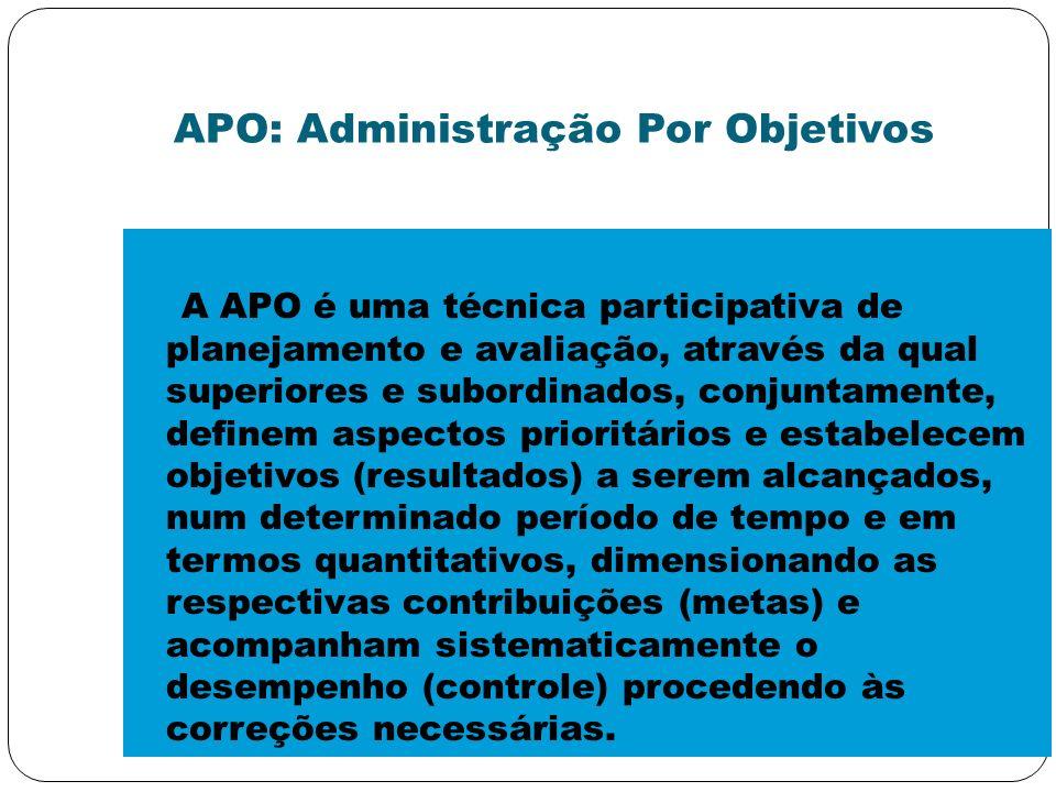 APO: Administração Por Objetivos A APO é uma técnica participativa de planejamento e avaliação, através da qual superiores e subordinados, conjuntamen