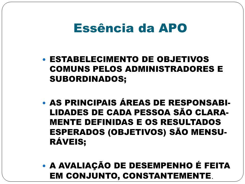 Essência da APO ESTABELECIMENTO DE OBJETIVOS COMUNS PELOS ADMINISTRADORES E SUBORDINADOS; AS PRINCIPAIS ÁREAS DE RESPONSABI- LIDADES DE CADA PESSOA SÃ
