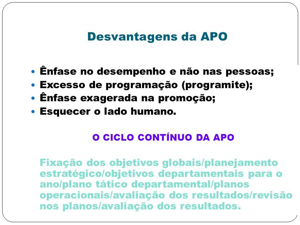 Desvantagens da APO Ênfase no desempenho e não nas pessoas; Excesso de programação (programite); Ênfase exagerada na promoção; Esquecer o lado humano.