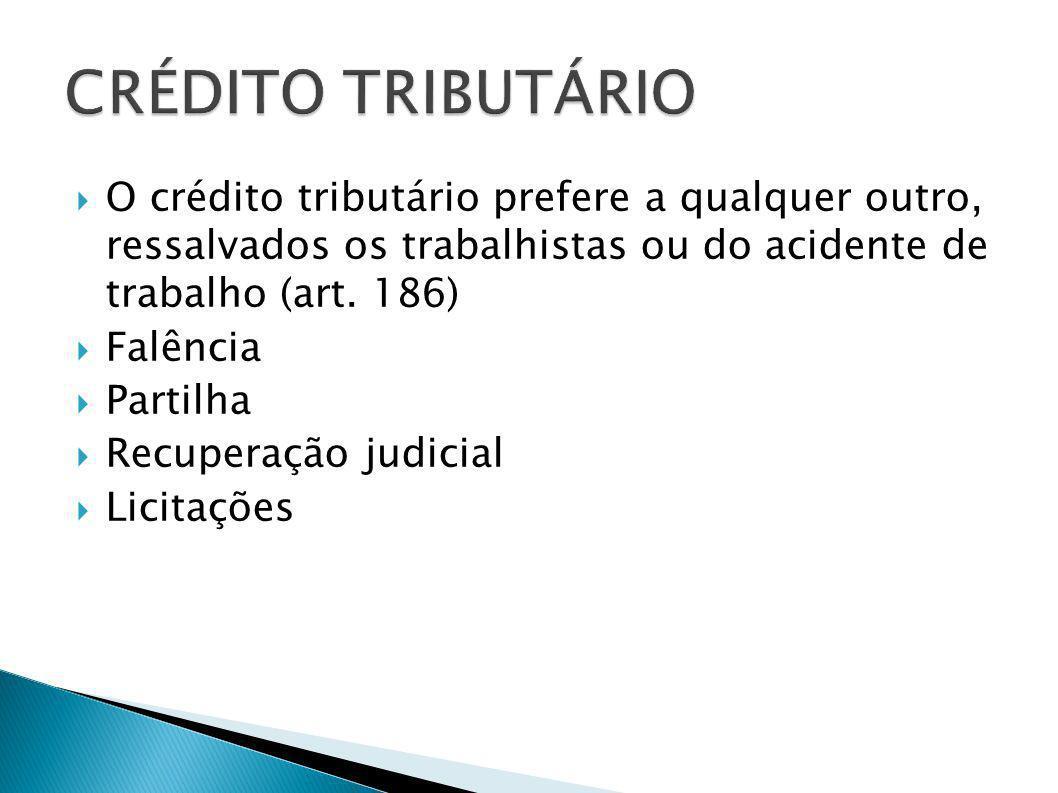 O crédito tributário prefere a qualquer outro, ressalvados os trabalhistas ou do acidente de trabalho (art. 186) Falência Partilha Recuperação judicia